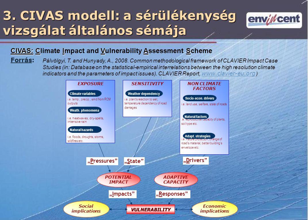 3. CIVAS modell: a sérülékenység vizsgálat általános sémája