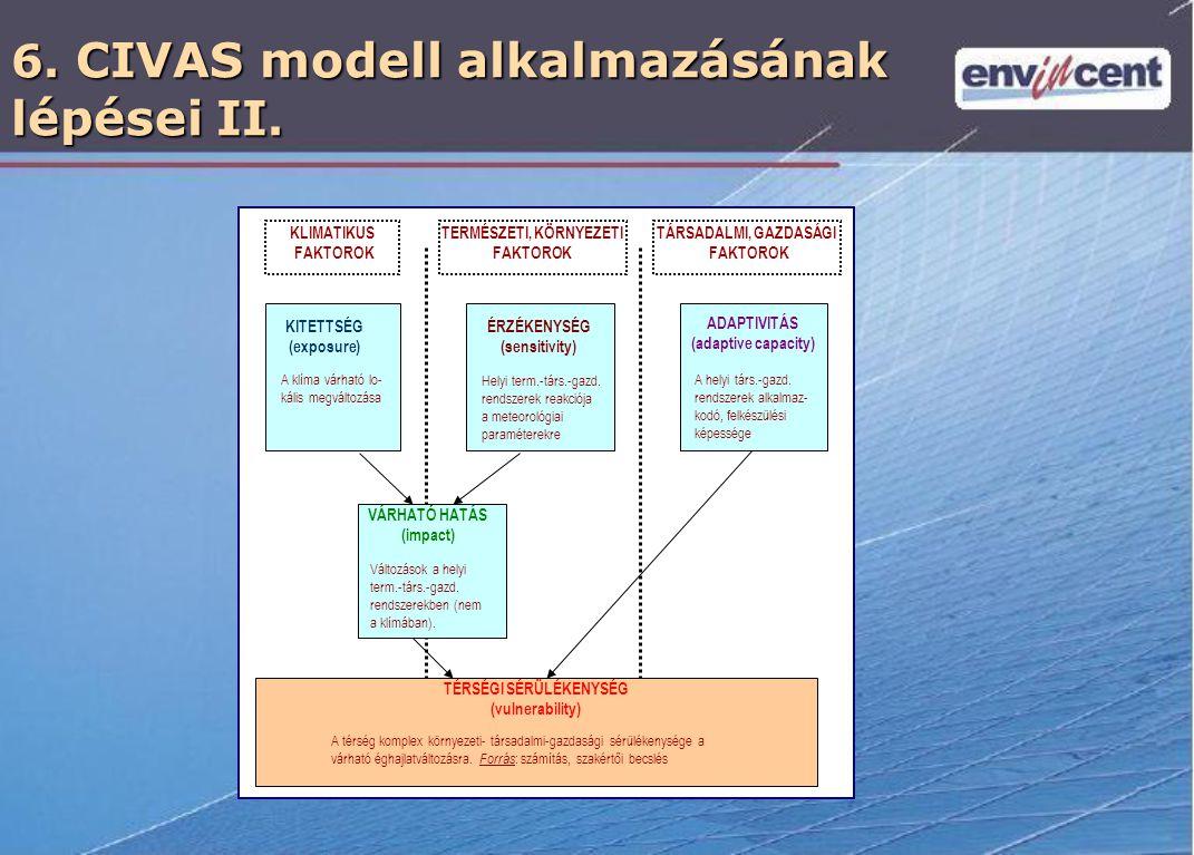 6. CIVAS modell alkalmazásának lépései II.