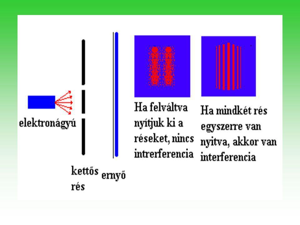 Ez az ún. anyaghullám hipotézis ( Louis de Broglie N. 1929. )