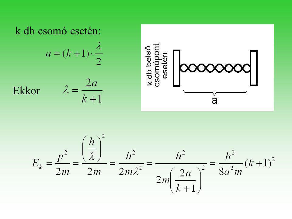 Ha k = 1 —› 1. gerjesztett állapot