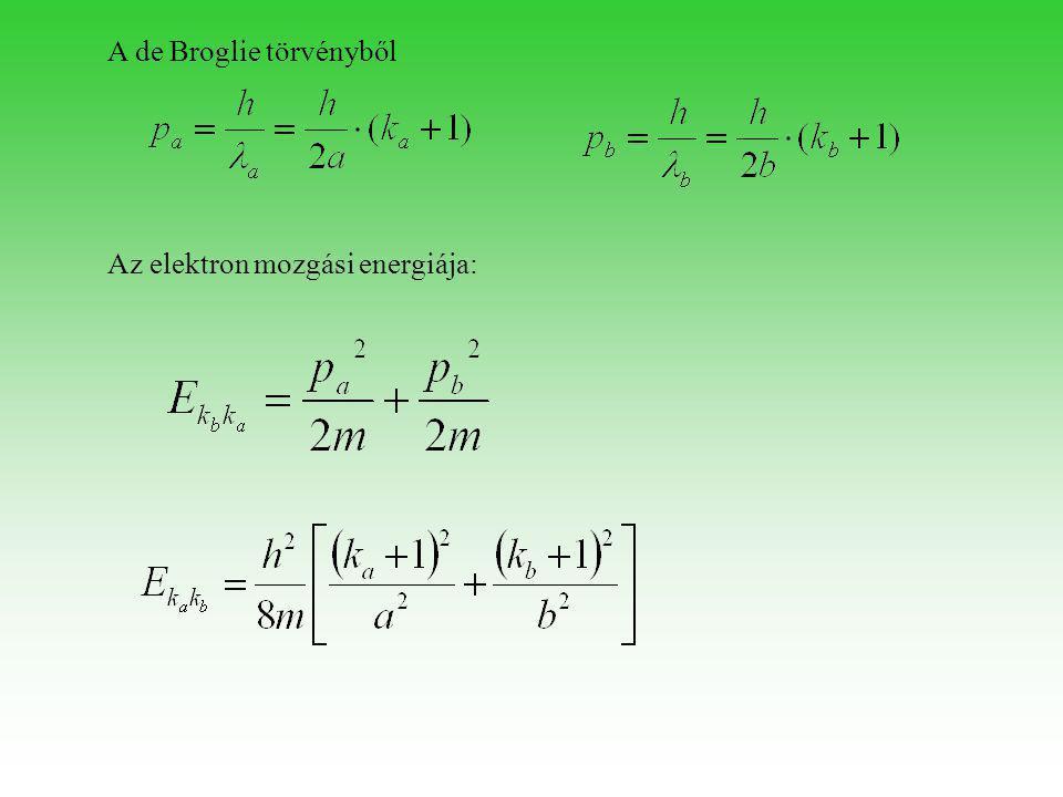Ha ka = 0 és kb = 0 —› alapállapot