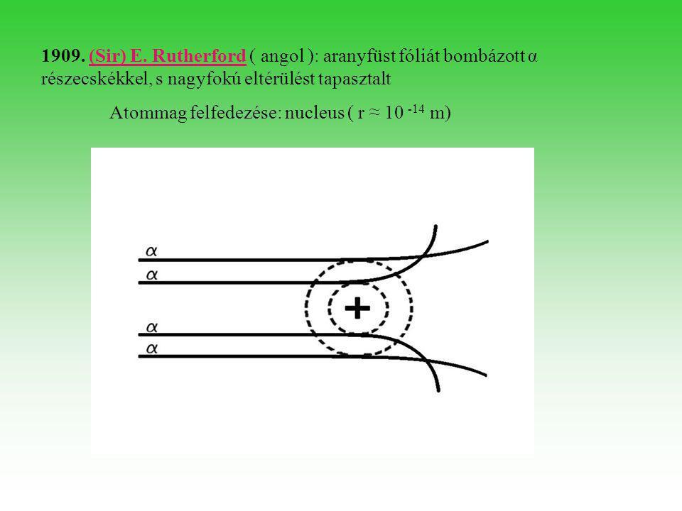 1911. E. Rutherford: bolygók + Nap ≈ atommag + elektronok  elektrodinamika