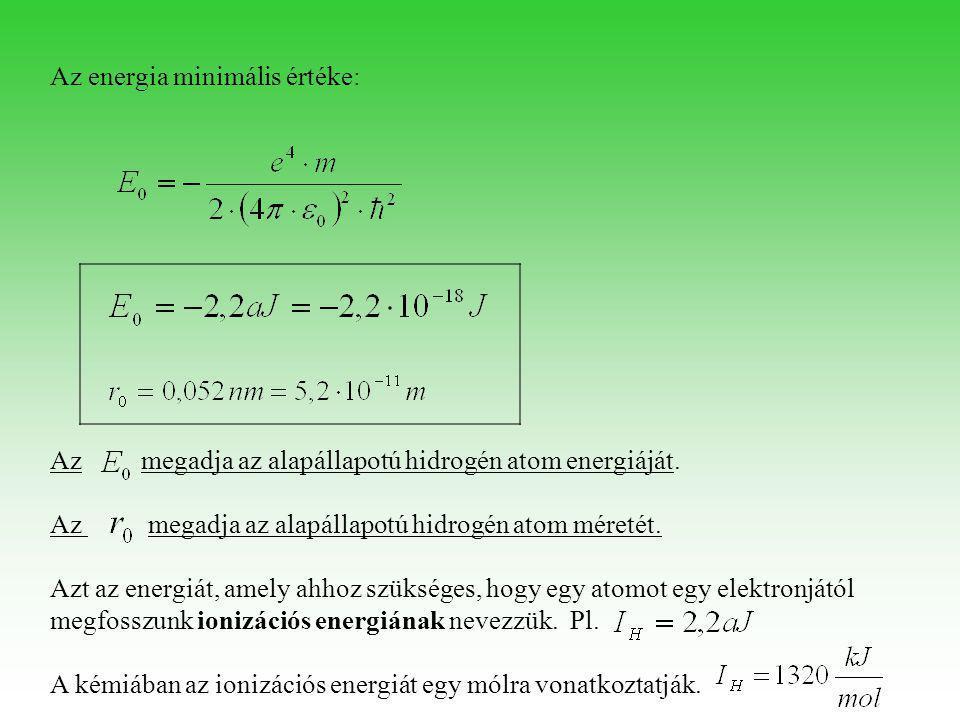 Az ionizációs energia