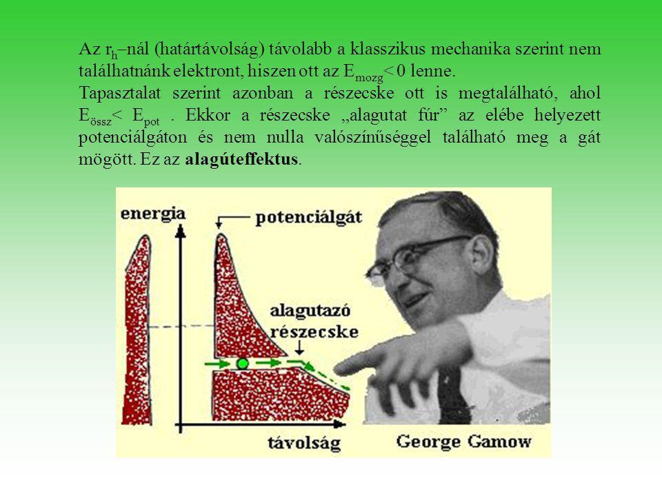 A gerjesztett hidrogén atom