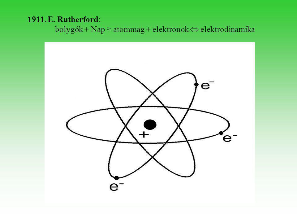 1913. Niels Bohr ( dán ): a ma is érvényes atommodell posztulátumai: · Az elektronok a mag körül meghatározott pályán mozognak s eközben nem sugároznak, s így energiájuk a mozgás során változatlan. · Minden diszkrét sorozatot képező E1, E2,… energia állapothoz más-más sugarú pálya tartozik. · Gerjesztéskor az elektronok nagyobb sugarú pályára ugranak, amihez a szükséges energiát a a két energiaállapot közötti energiakülönbség szabja meg,