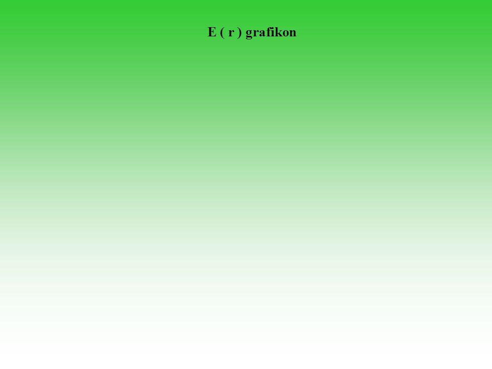 A forró hidrogéngáz színképe jellegzetes: