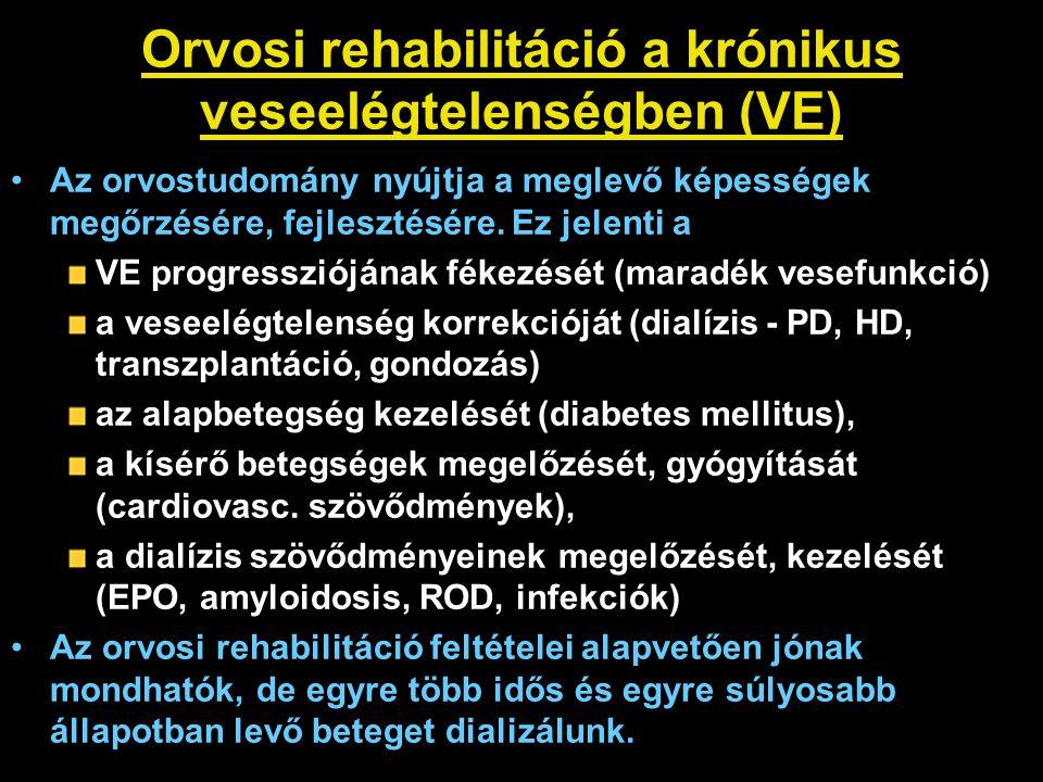 Orvosi rehabilitáció a krónikus veseelégtelenségben (VE)