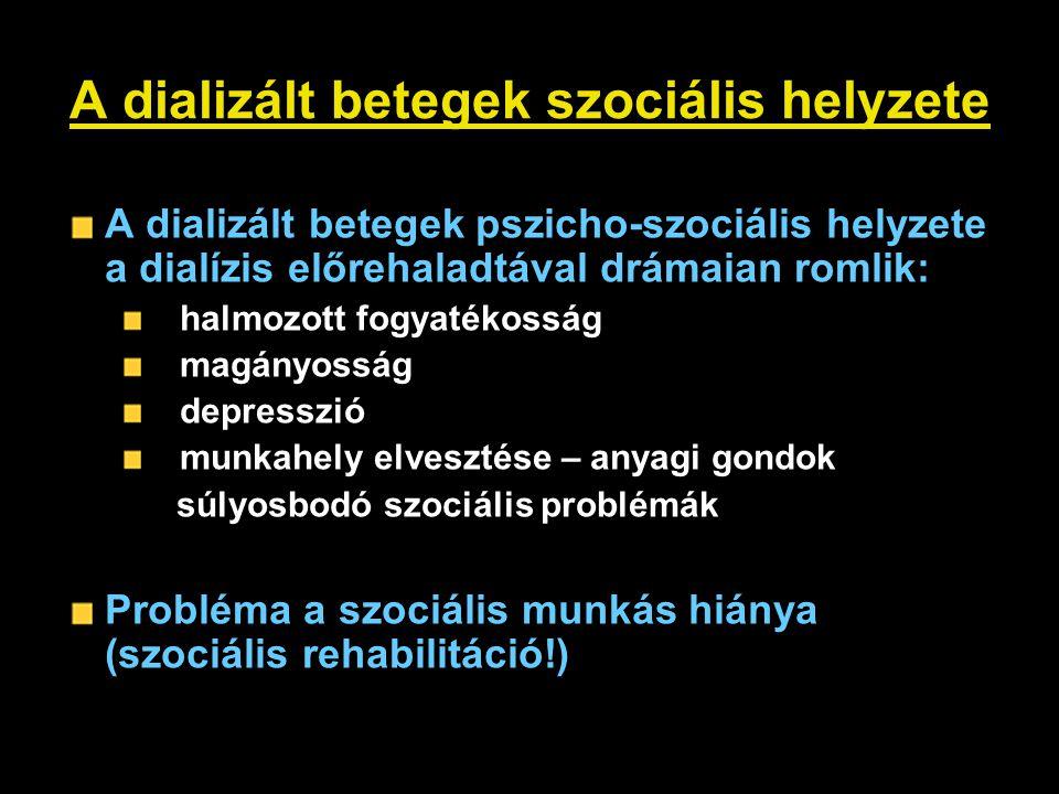 A dializált betegek szociális helyzete