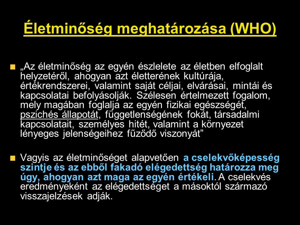 Életminőség meghatározása (WHO)