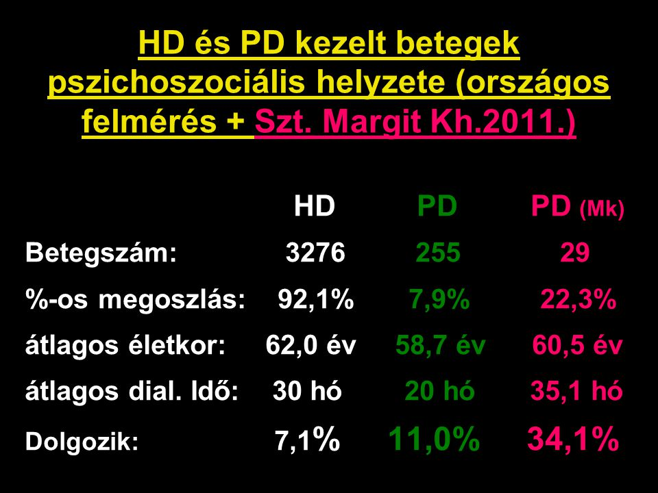 HD és PD kezelt betegek pszichoszociális helyzete (országos felmérés + Szt. Margit Kh.2011.)