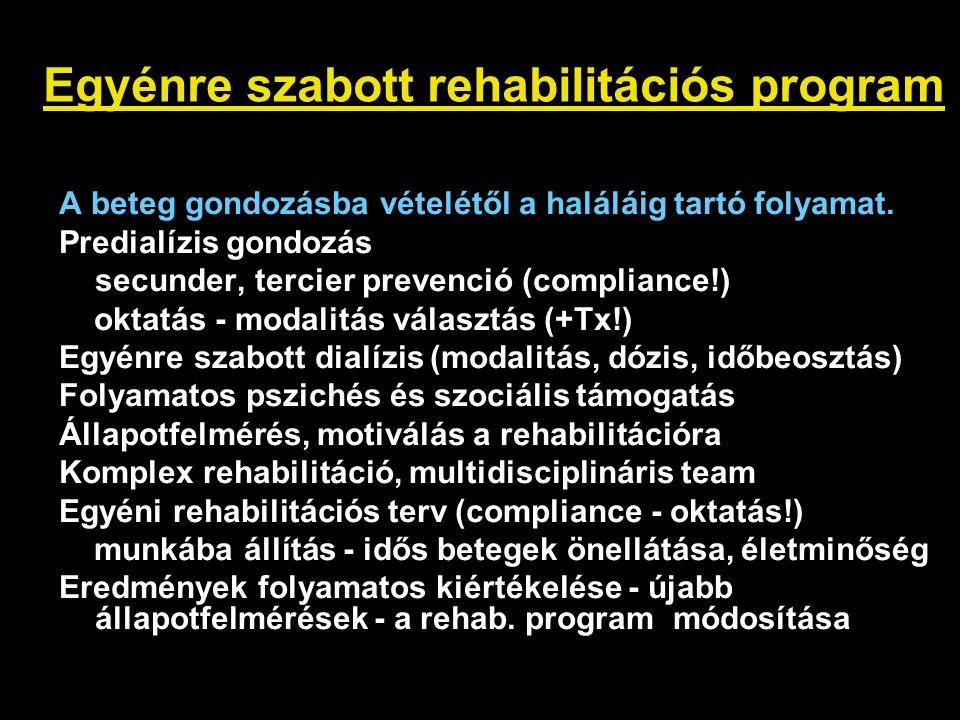 Egyénre szabott rehabilitációs program