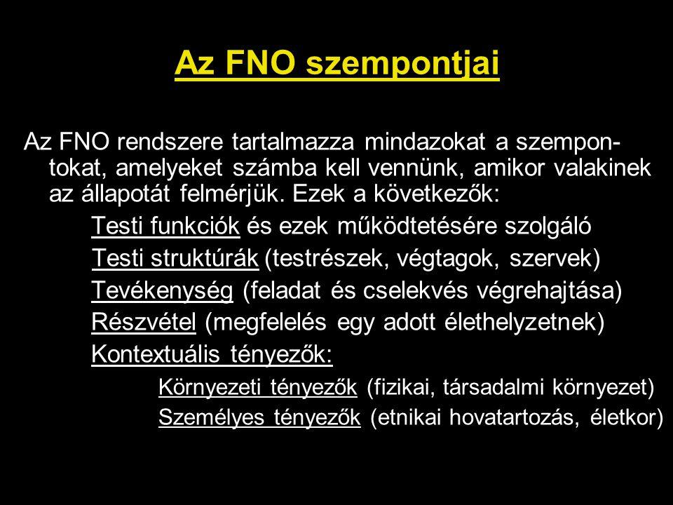 Az FNO szempontjai