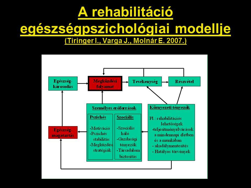 A rehabilitáció egészségpszichológiai modellje (Tiringer I. , Varga J