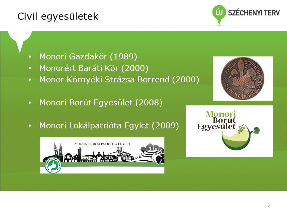Civil egyesületek Monori Gazdakör (1989) Monorért Baráti Kör (2000)
