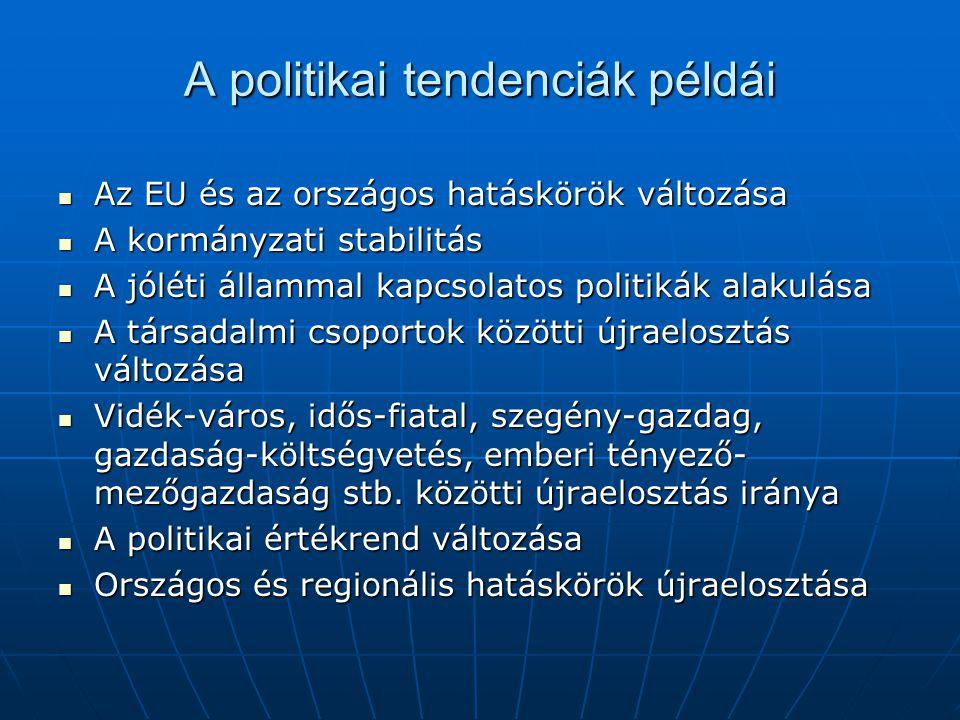 A politikai tendenciák példái