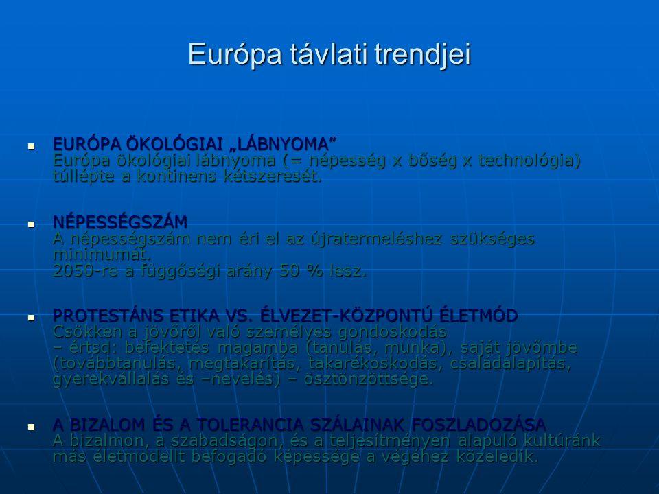 Európa távlati trendjei