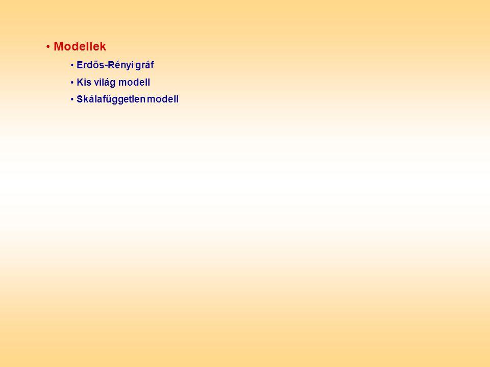 Modellek Erdős-Rényi gráf Kis világ modell Skálafüggetlen modell