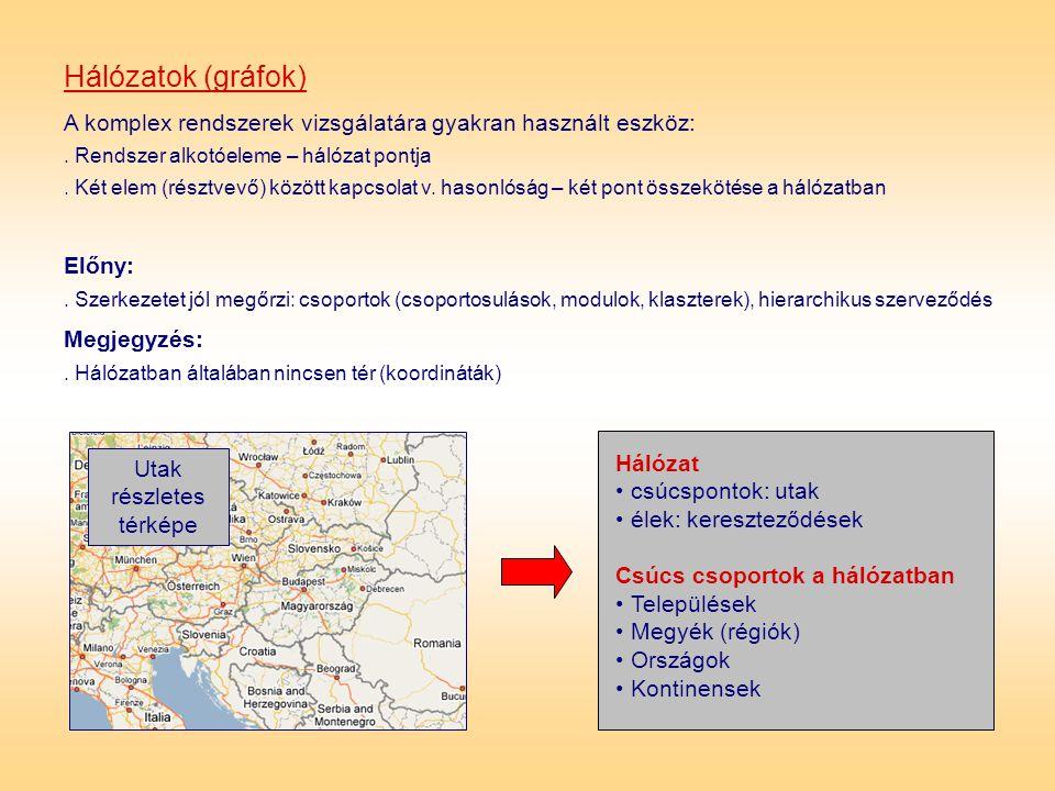 Utak részletes térképe