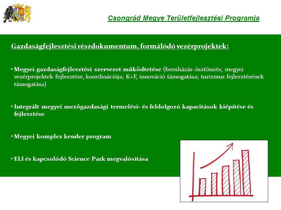 Csongrád Megye Területfejlesztési Programja