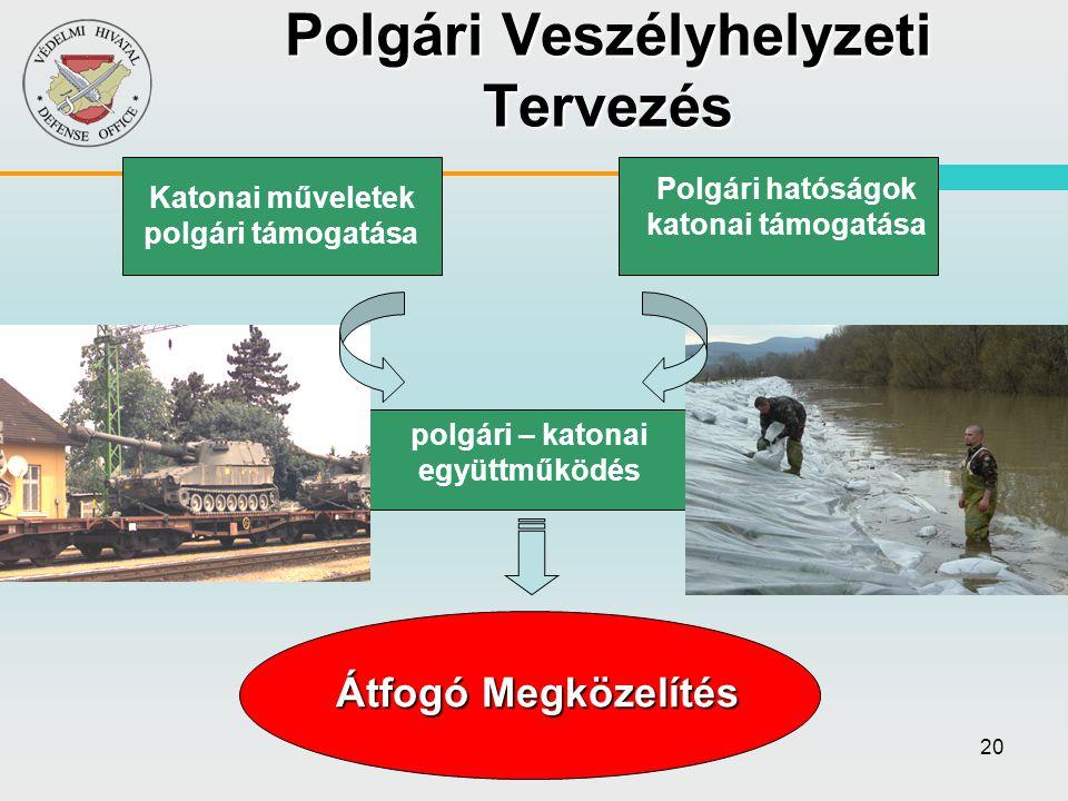 Polgári Veszélyhelyzeti Tervezés