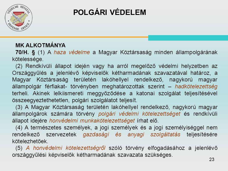 POLGÁRI VÉDELEM MK ALKOTMÁNYA