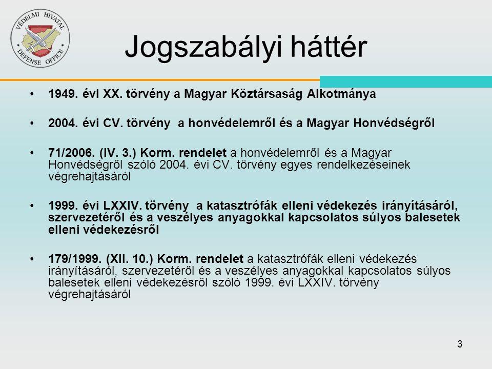 Jogszabályi háttér 1949. évi XX. törvény a Magyar Köztársaság Alkotmánya. 2004. évi CV. törvény a honvédelemről és a Magyar Honvédségről.