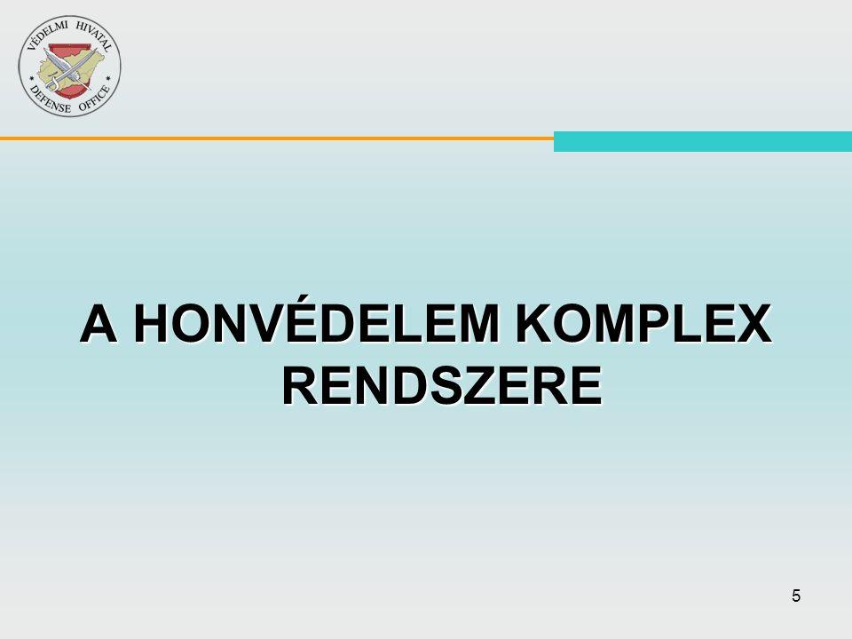 A HONVÉDELEM KOMPLEX RENDSZERE