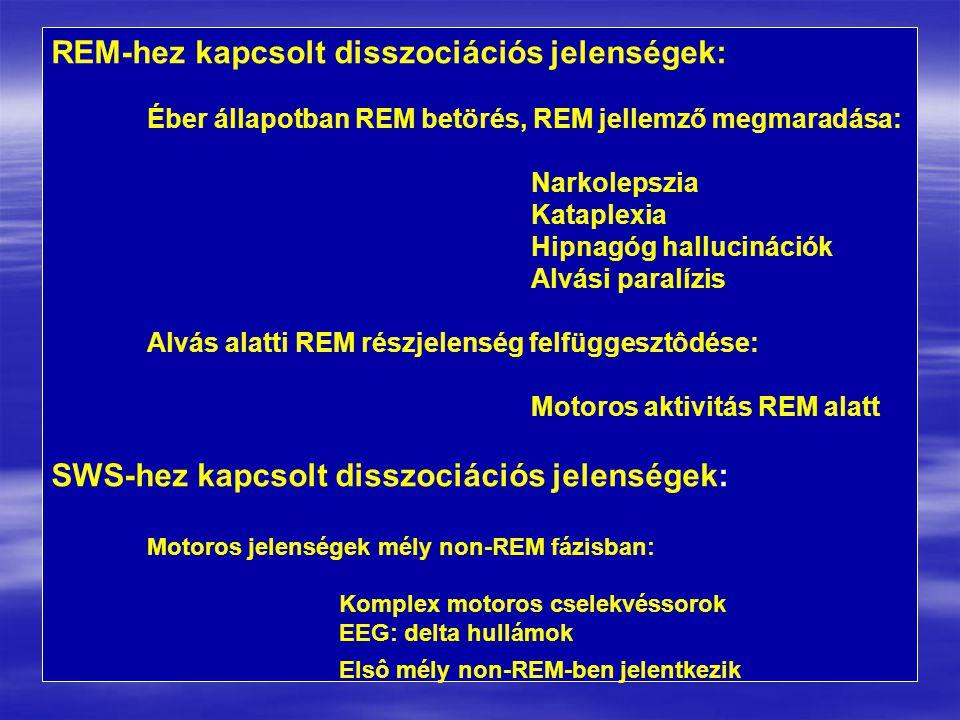 REM-hez kapcsolt disszociációs jelenségek:
