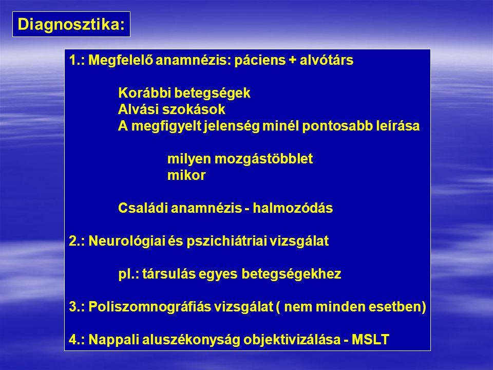Diagnosztika: 1.: Megfelelő anamnézis: páciens + alvótárs
