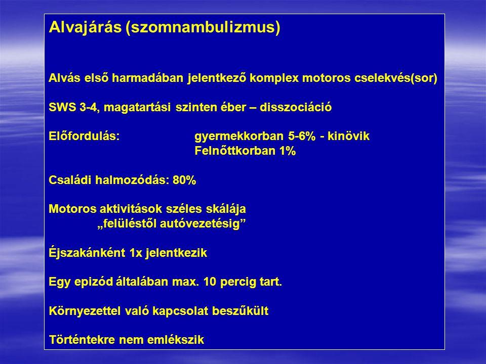 Alvajárás (szomnambulizmus)