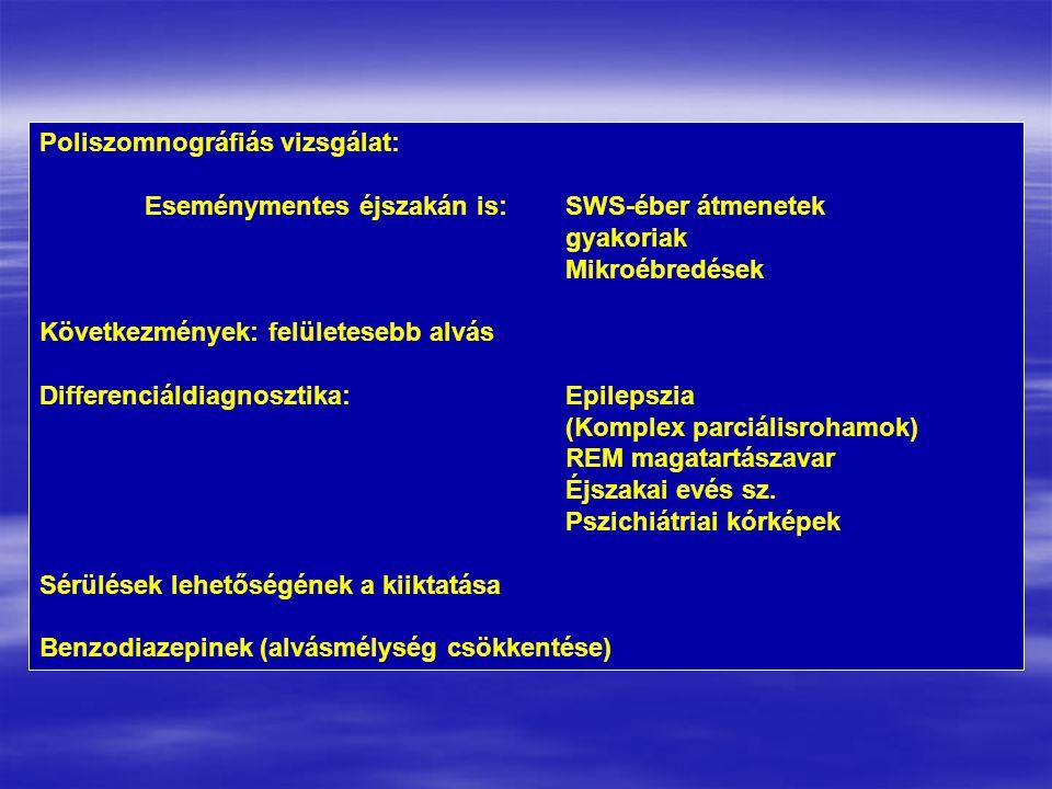 Poliszomnográfiás vizsgálat:
