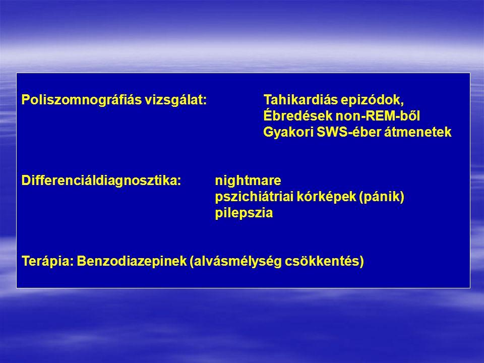 Poliszomnográfiás vizsgálat:. Tahikardiás epizódok,