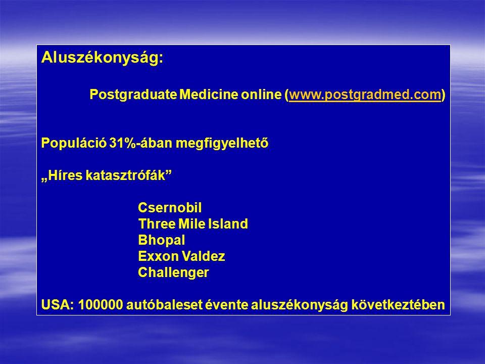 Aluszékonyság: Postgraduate Medicine online (www.postgradmed.com)