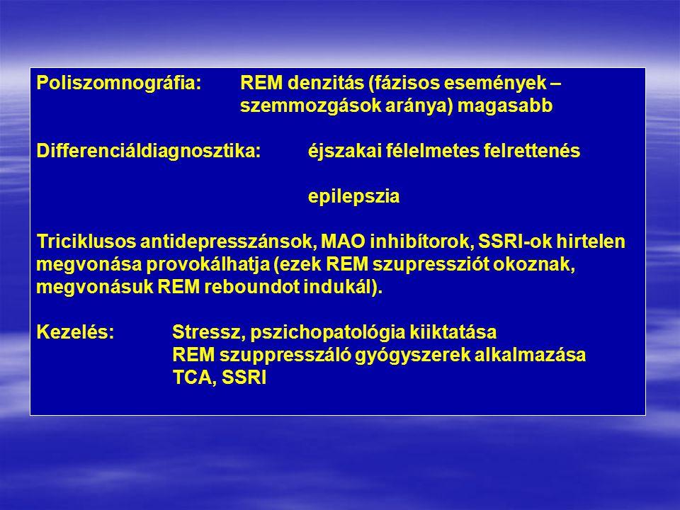 Poliszomnográfia:. REM denzitás (fázisos események –