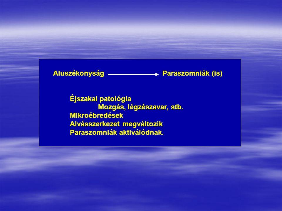 Aluszékonyság Paraszomniák (is)