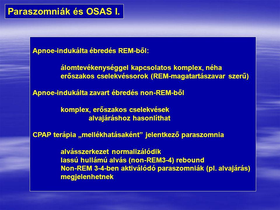 Paraszomniák és OSAS I. Apnoe-indukálta ébredés REM-ből: