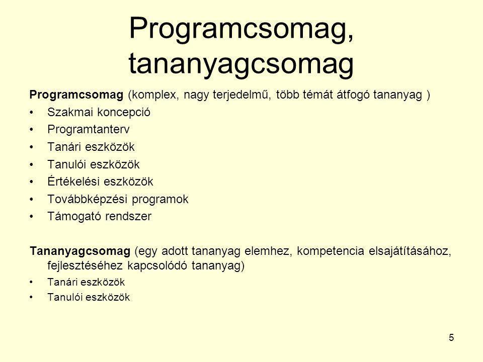Programcsomag, tananyagcsomag