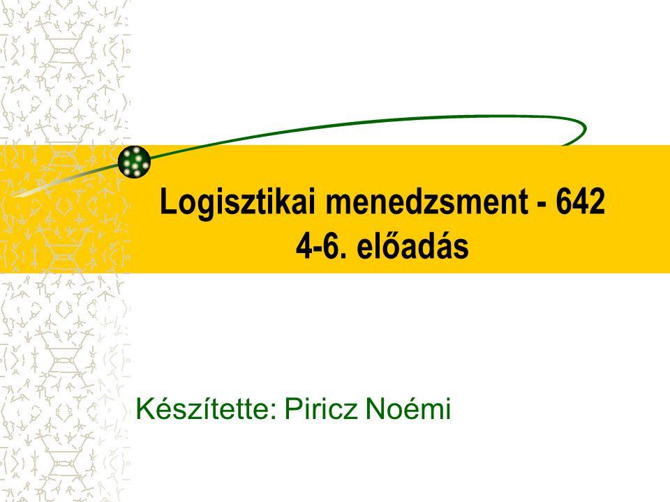Logisztikai menedzsment - 642 4-6. előadás