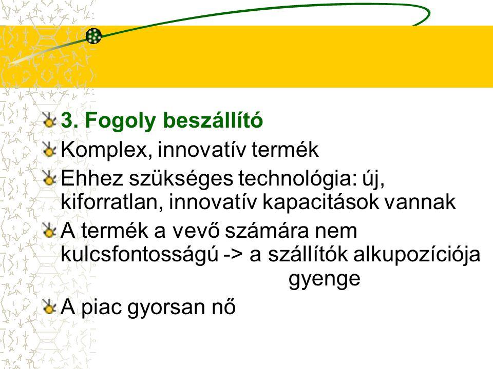 3. Fogoly beszállító Komplex, innovatív termék. Ehhez szükséges technológia: új, kiforratlan, innovatív kapacitások vannak.