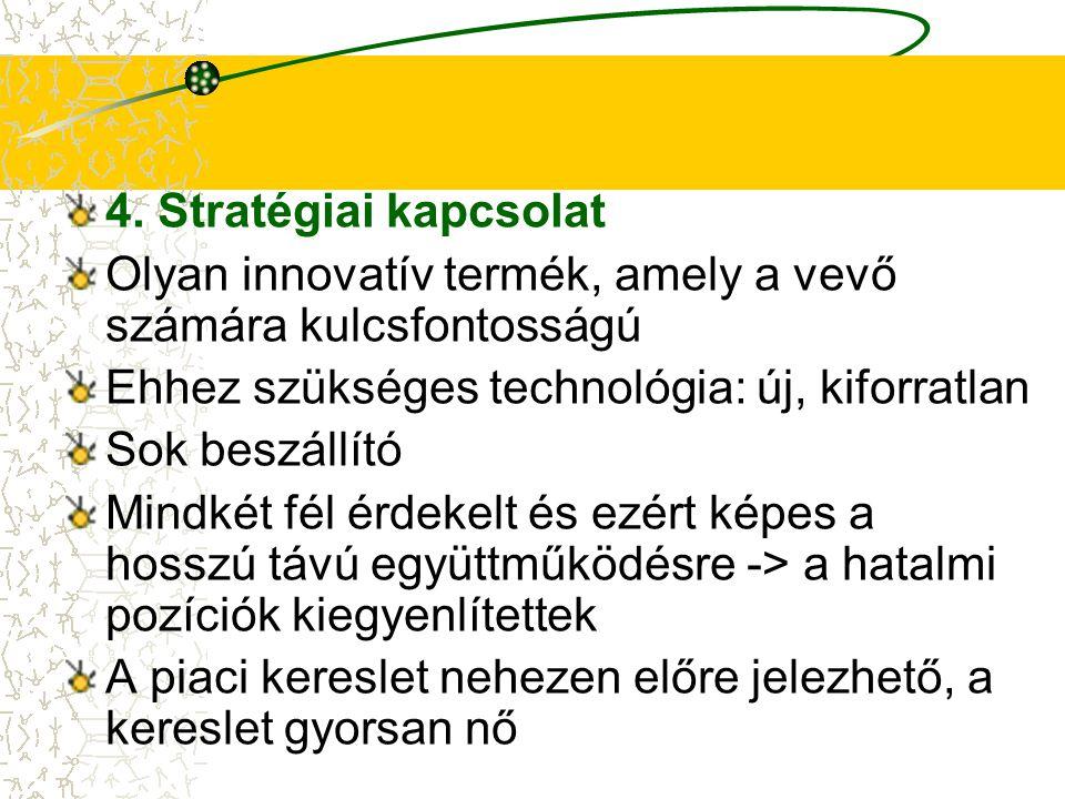 4. Stratégiai kapcsolat Olyan innovatív termék, amely a vevő számára kulcsfontosságú. Ehhez szükséges technológia: új, kiforratlan.