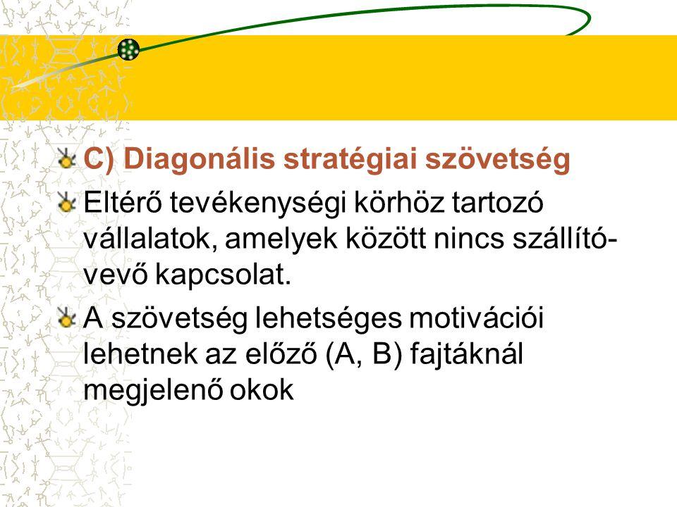 C) Diagonális stratégiai szövetség