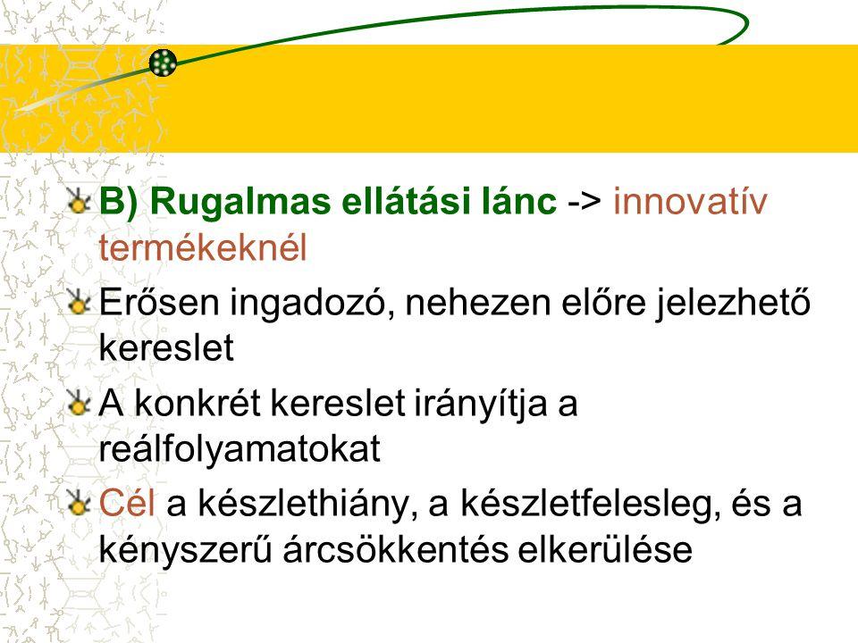 B) Rugalmas ellátási lánc -> innovatív termékeknél