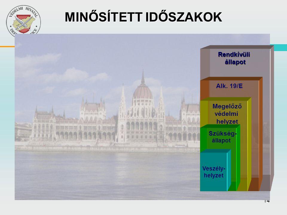 MINŐSÍTETT IDŐSZAKOK Rendkívüli állapot Alk. 19/E Megelőző védelmi