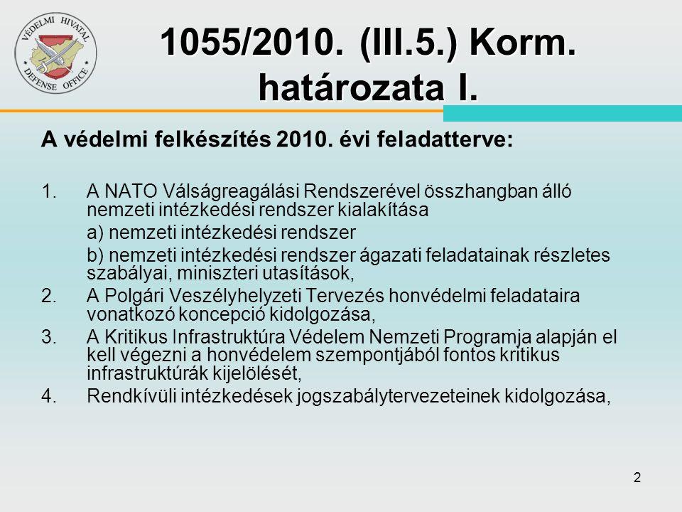 1055/2010. (III.5.) Korm. határozata I.