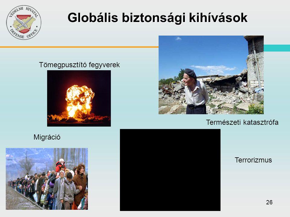 Globális biztonsági kihívások