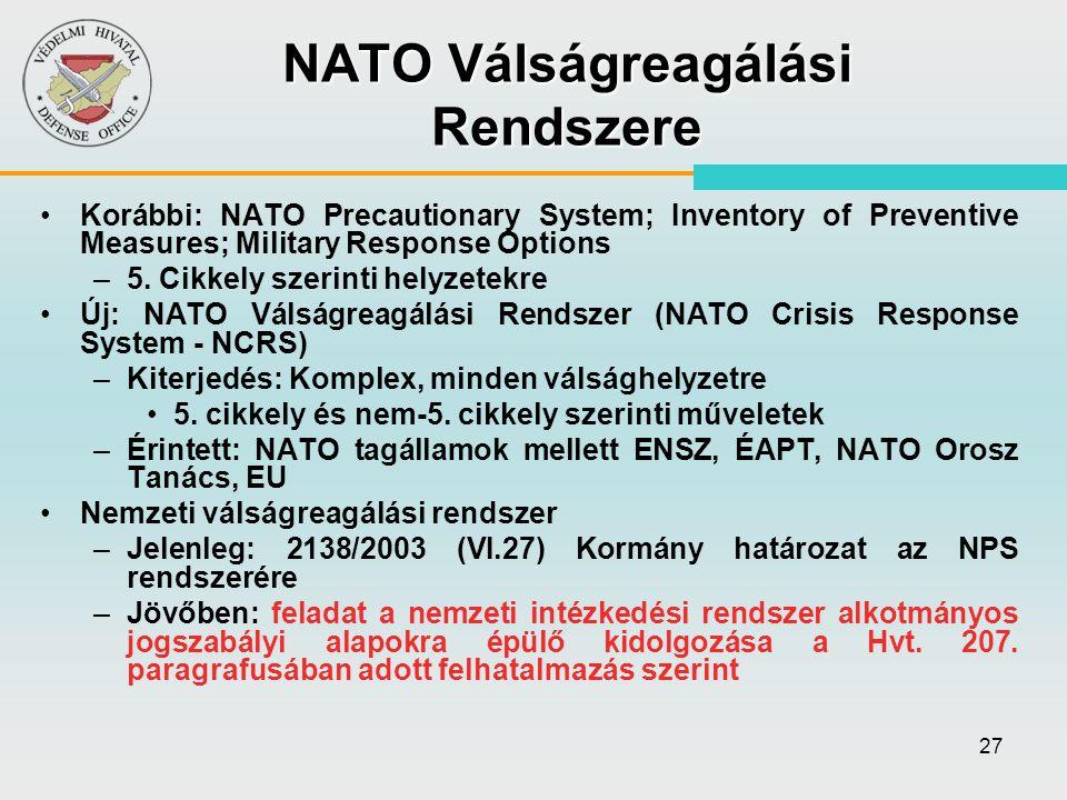 NATO Válságreagálási Rendszere