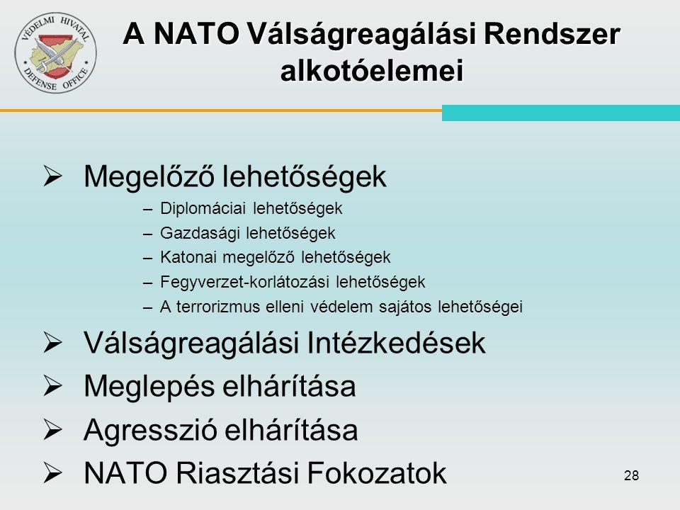 A NATO Válságreagálási Rendszer alkotóelemei