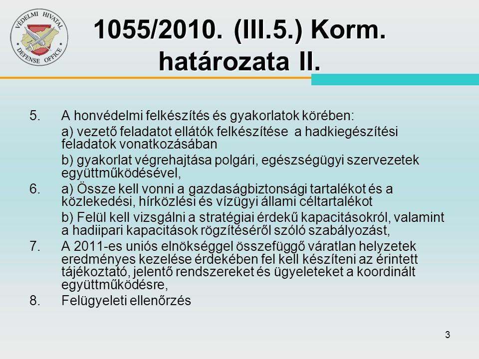 1055/2010. (III.5.) Korm. határozata II.