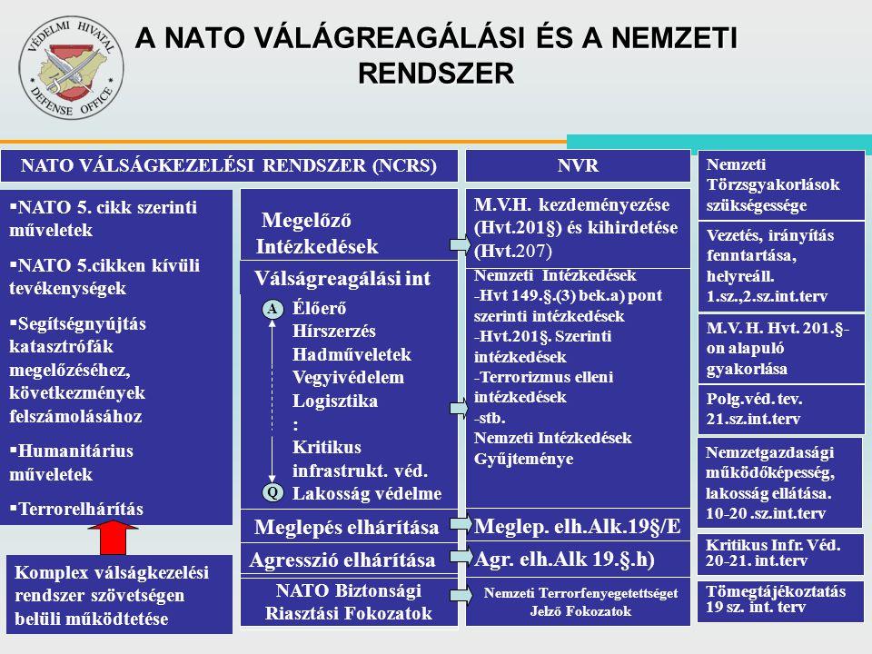 A NATO VÁLÁGREAGÁLÁSI ÉS A NEMZETI RENDSZER