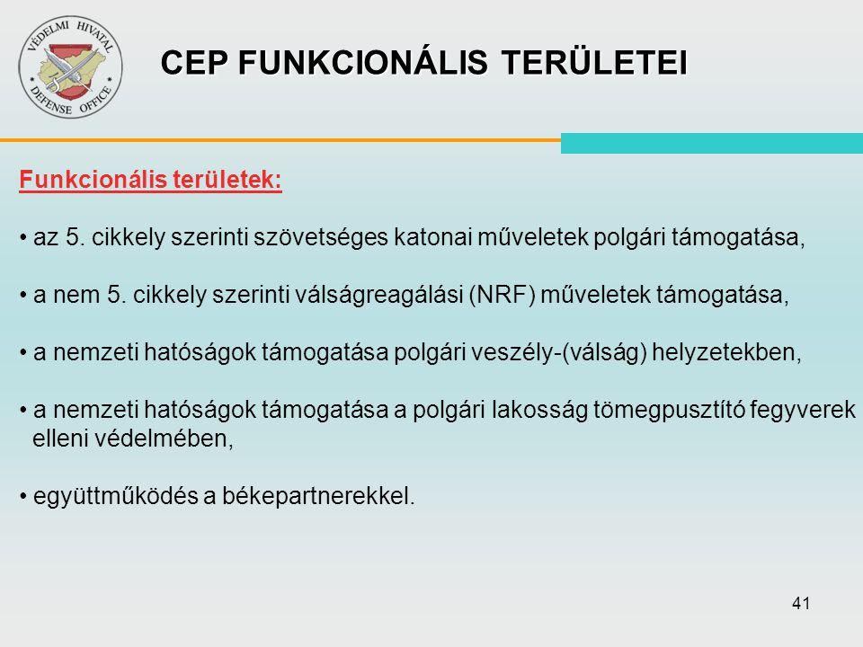 CEP FUNKCIONÁLIS TERÜLETEI